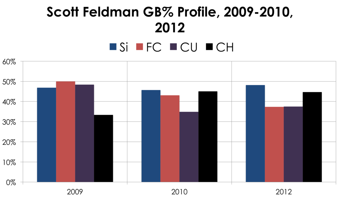Feldman_