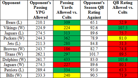 Colts_pass_o_medium