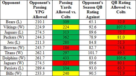 Colts_pass_o_medium