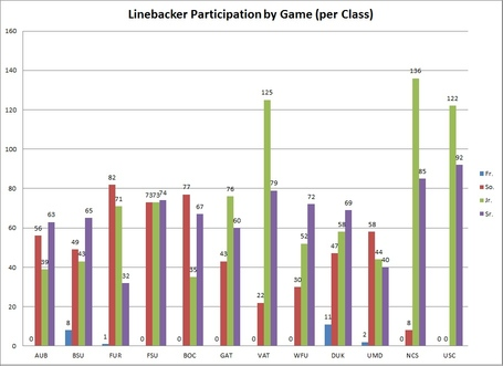 Class_participation_per_game_medium