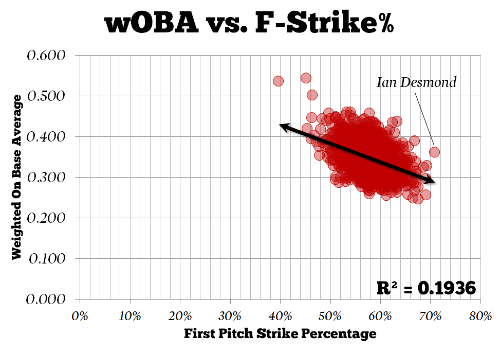 Ian-desmond-woba-f-strike_medium