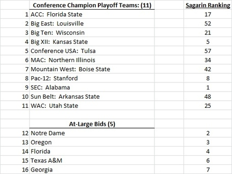 2012_playoff_teams_medium