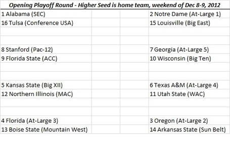 2012_playoff_seedings_medium