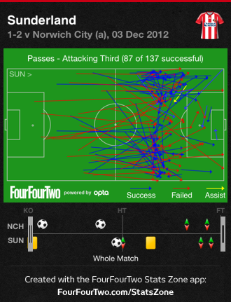 Attacking_third_v_norwich_medium
