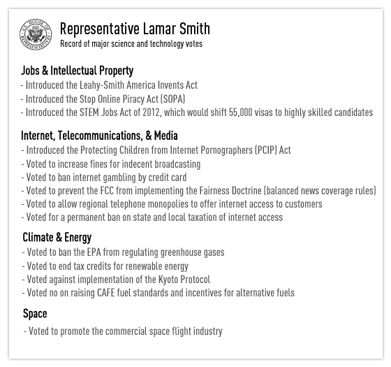 Lamar_smith_voting_record