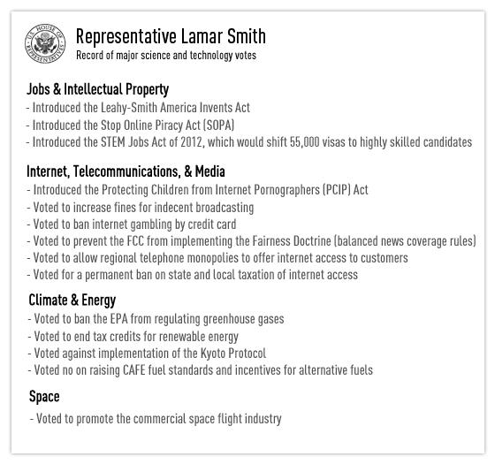 Lamar_smith_voting_record