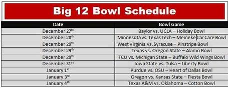 Big_12_bowl_schedule_medium