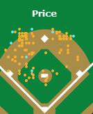 Price_medium