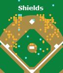Shields_medium