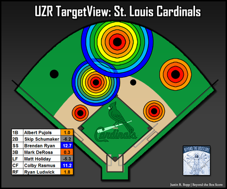 Tn_uzr-coverageview-stl-2009_medium