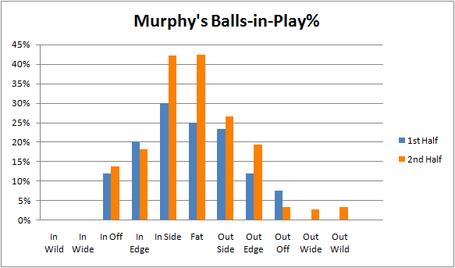 Murph-bip_fixt_medium
