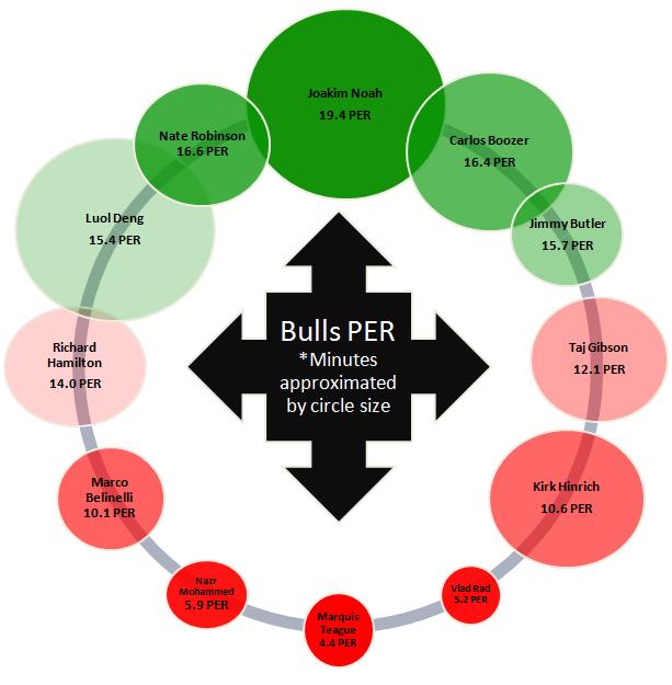 Bulls_per_medium