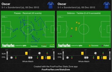 Oscar_medium