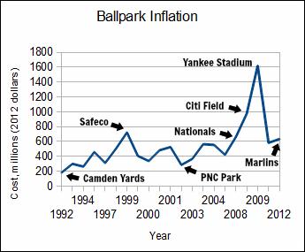 Ballpark2_medium