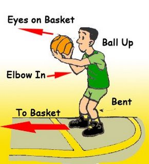 Shootingfreethrows_medium