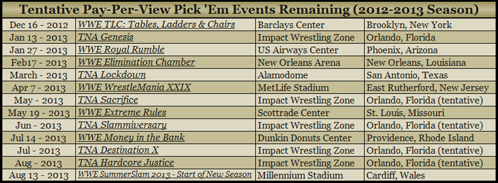 WWE Pay Per View Schedule 2014