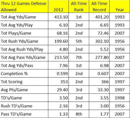 2012utdefensethru12games_medium