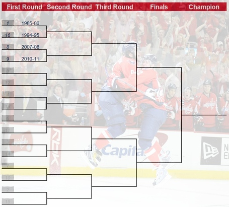 Capitals_tourney_part_i_medium