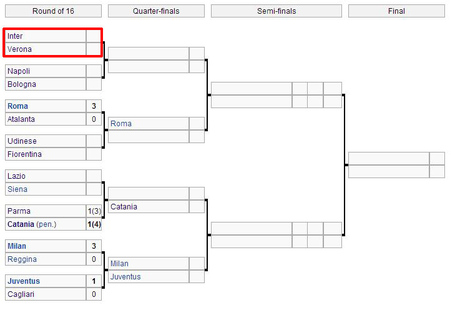 Coppa_italia_2012-13_bracket_medium