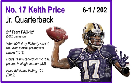 Keith_price_-_jr_qb_medium