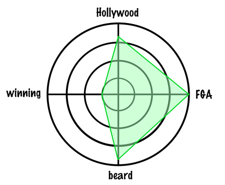 Chart2-davis_medium