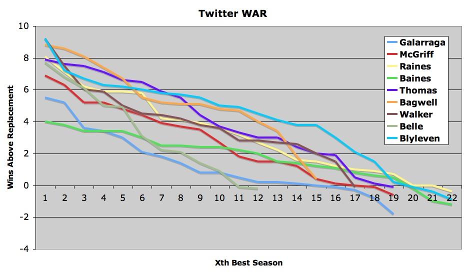 Twitter_war_medium