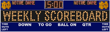 Weekly_scoreboard_title_banner_edited-1_medium