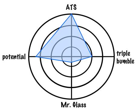 Chart2-ian_medium