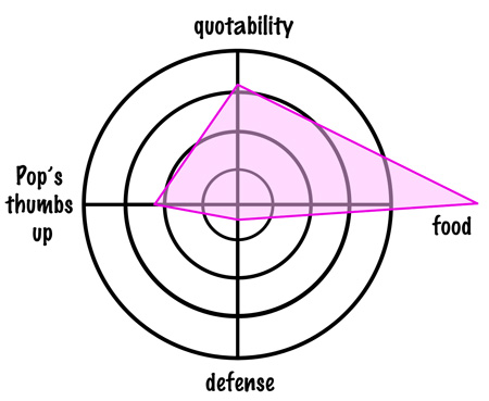 Chart2-shaq_medium