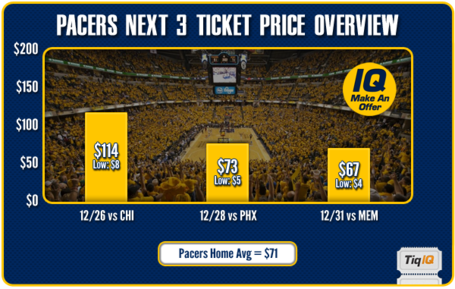 Pacers_offer-1_medium