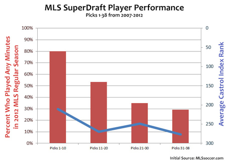 Superdraft-performance_medium
