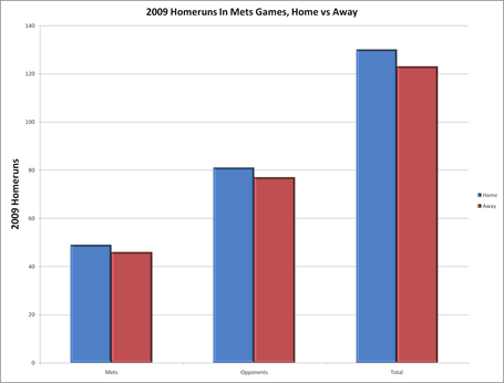2009_homeruns_in_mets_games_medium