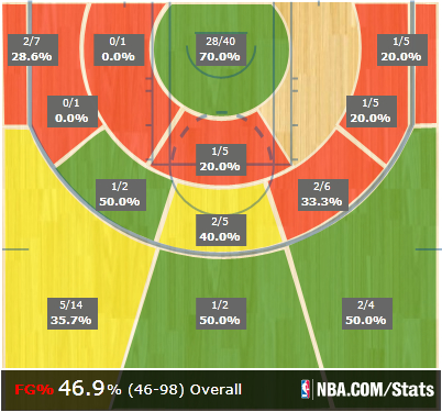 Hawks_shot_chart_pistons_medium
