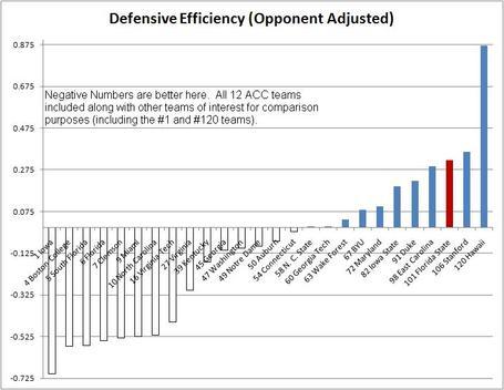 Week_8_defensive_efficiency_medium