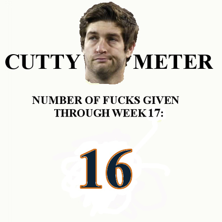Cutty_meter_medium