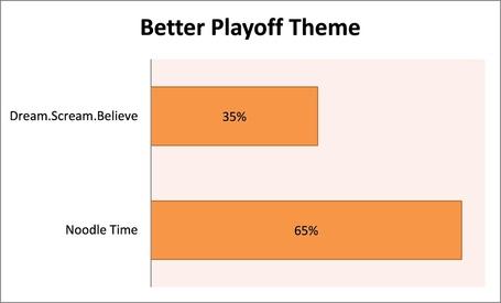 Playoff_theme_medium