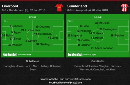 Teams_lfc_safc_medium