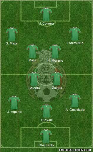 Mexico lineup 1