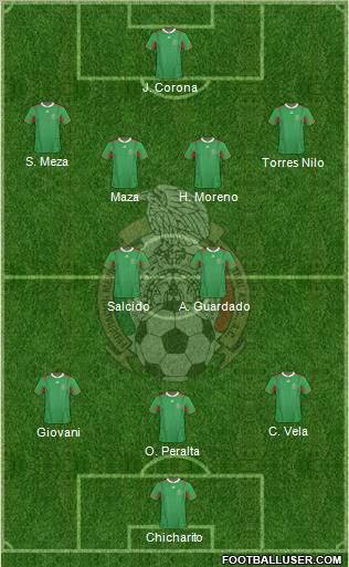 Mexico lineup 3