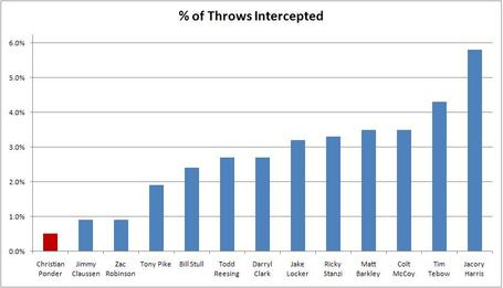 __of_throws_intercepted_medium