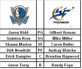 Mavs_vs_wizards_b_medium