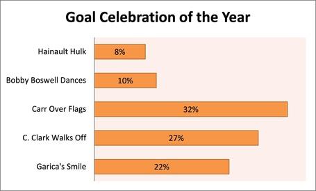Goal_celebration_medium