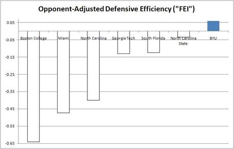 Fsu_defenses_faced_medium