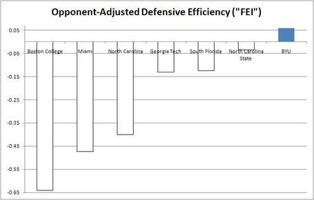 Fsu_defenses_faced_medium