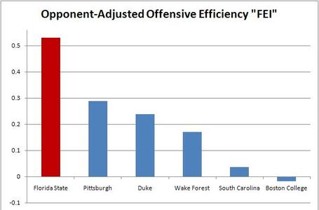 Nc_state_offenses_faced_medium
