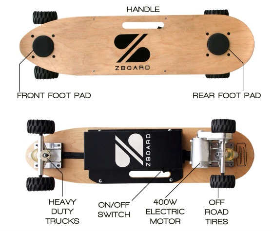 Zboard
