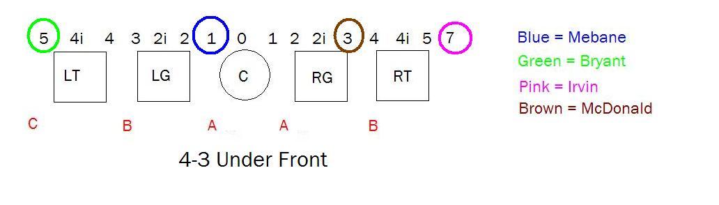 4-3_under