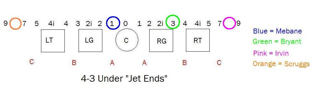 4-3_under_je