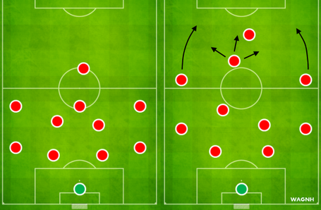 Stoke_defense_and_attack_medium