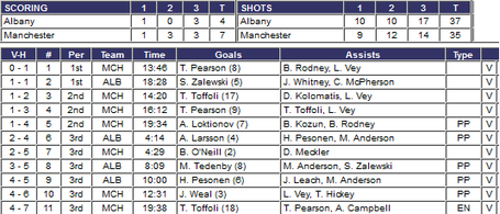 Box_score_1